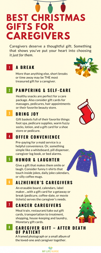 detailed list of Christmas gifts for caregivers